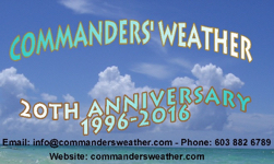 Commanders' Weather
